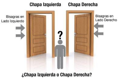 CERRADURA IZQUIERDA, CERRADURA DERECHA, PUERTA IZQUIERDA, PUERTA DERECHA
